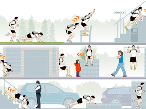 Speciális edzésmódszerek a cross training köredzés