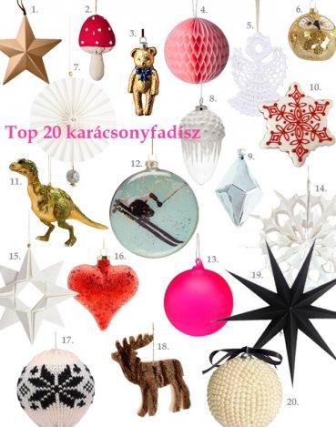 Top 20 karácsonyfadísz
