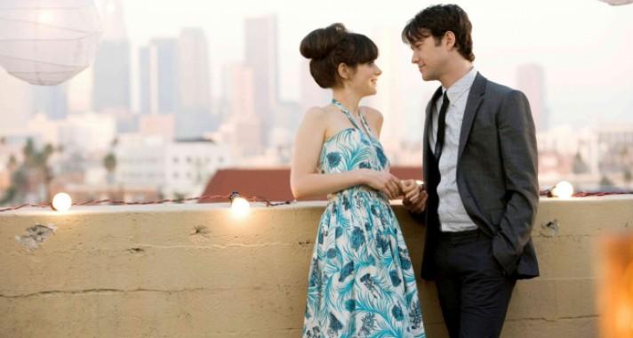 randevú és a szerelem számológép tréfa